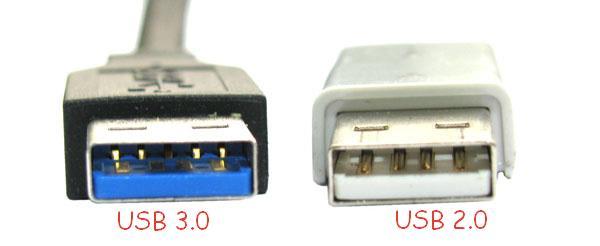 порты USB