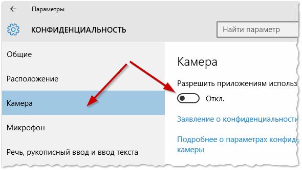 Конфиденциальность веб камеры