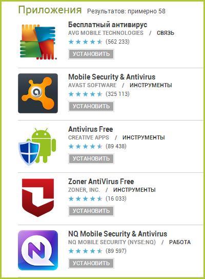 какой выбрать антивирус для андроид